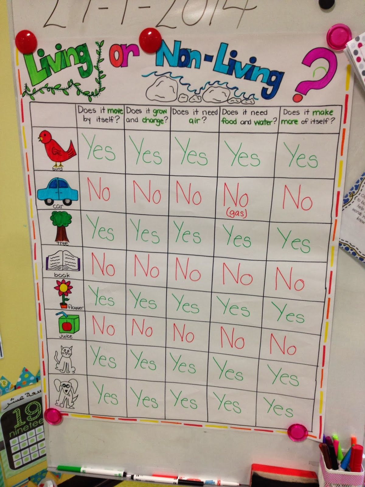 Completely Kindergarten: Living And Non-living Unit | Living And