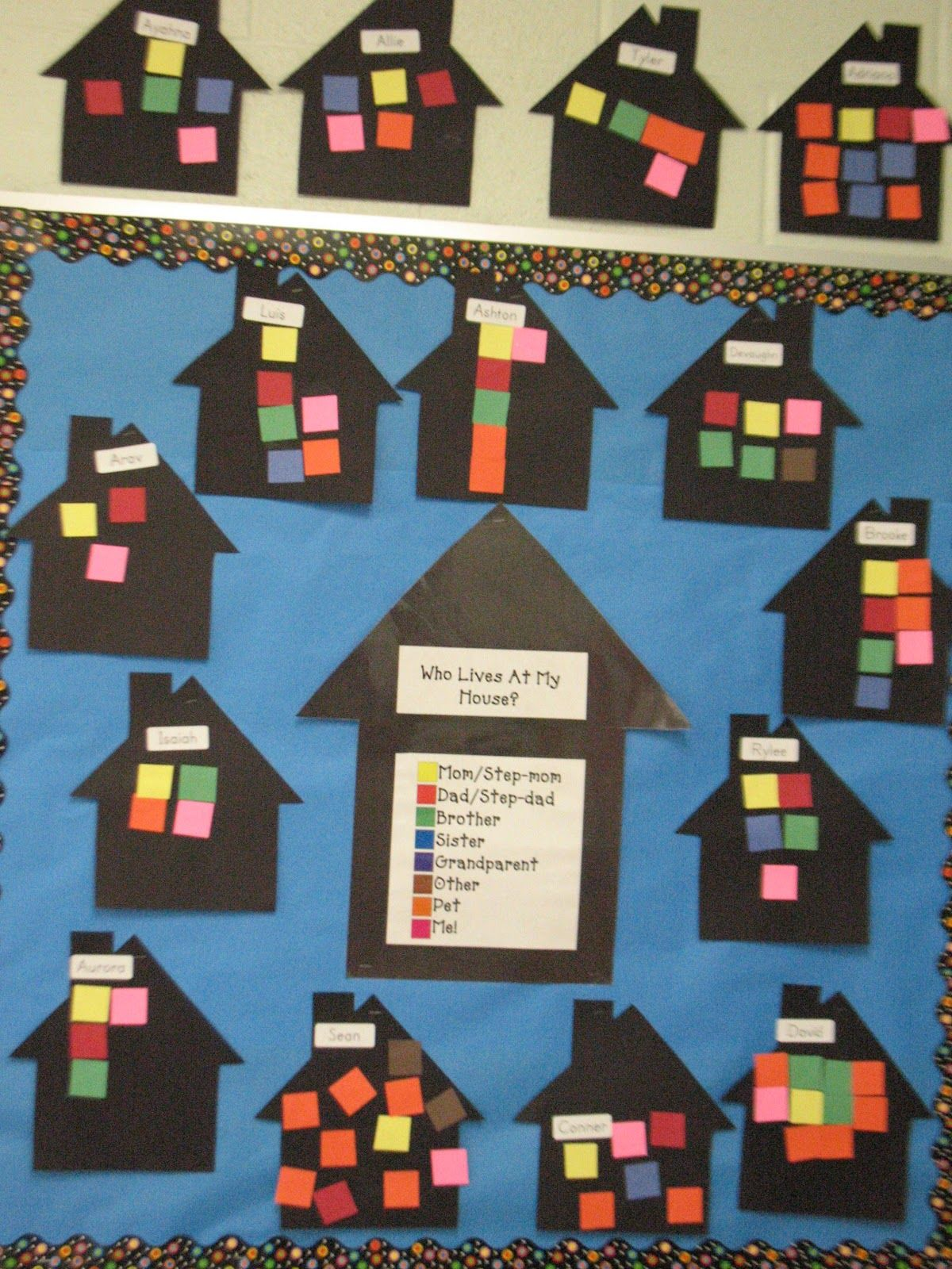 Kindergarten: Beginning Of The Year - Who's In My Family Glyphs