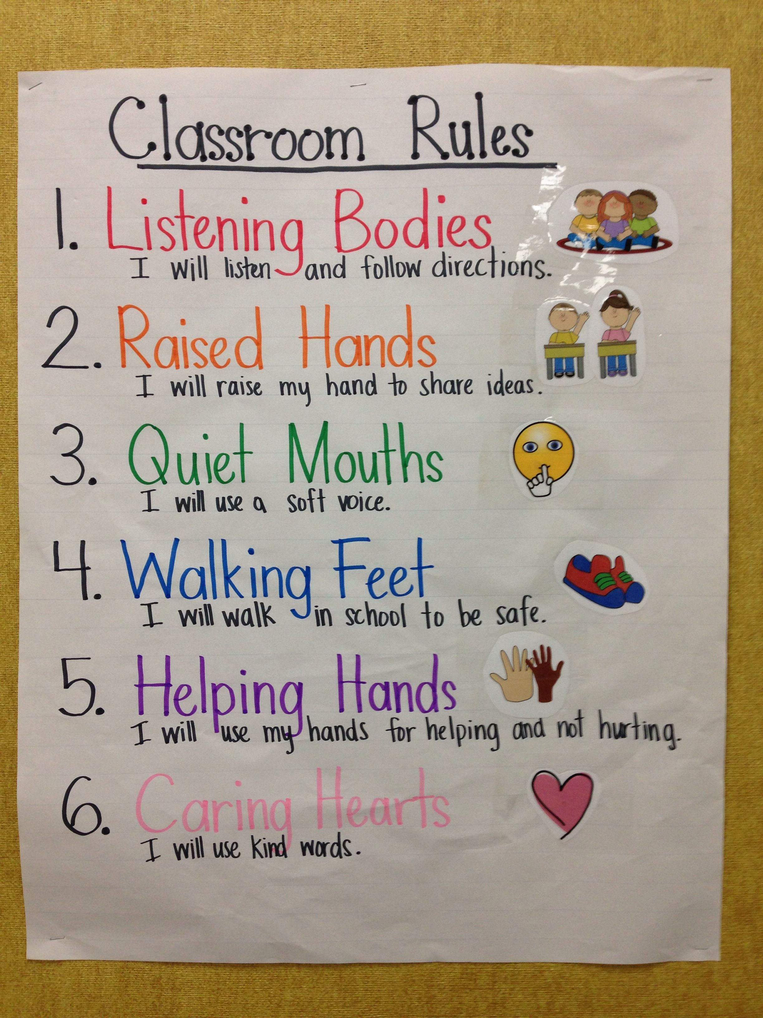 Kindergarten And First Grade Classroom Rules Anchor Chart (picture