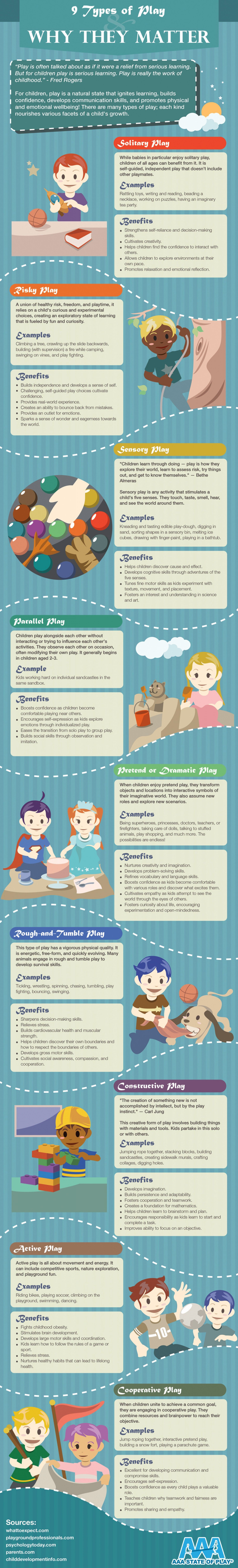 9 Types Of Play And Why They Matter Infographic   Kindergarten