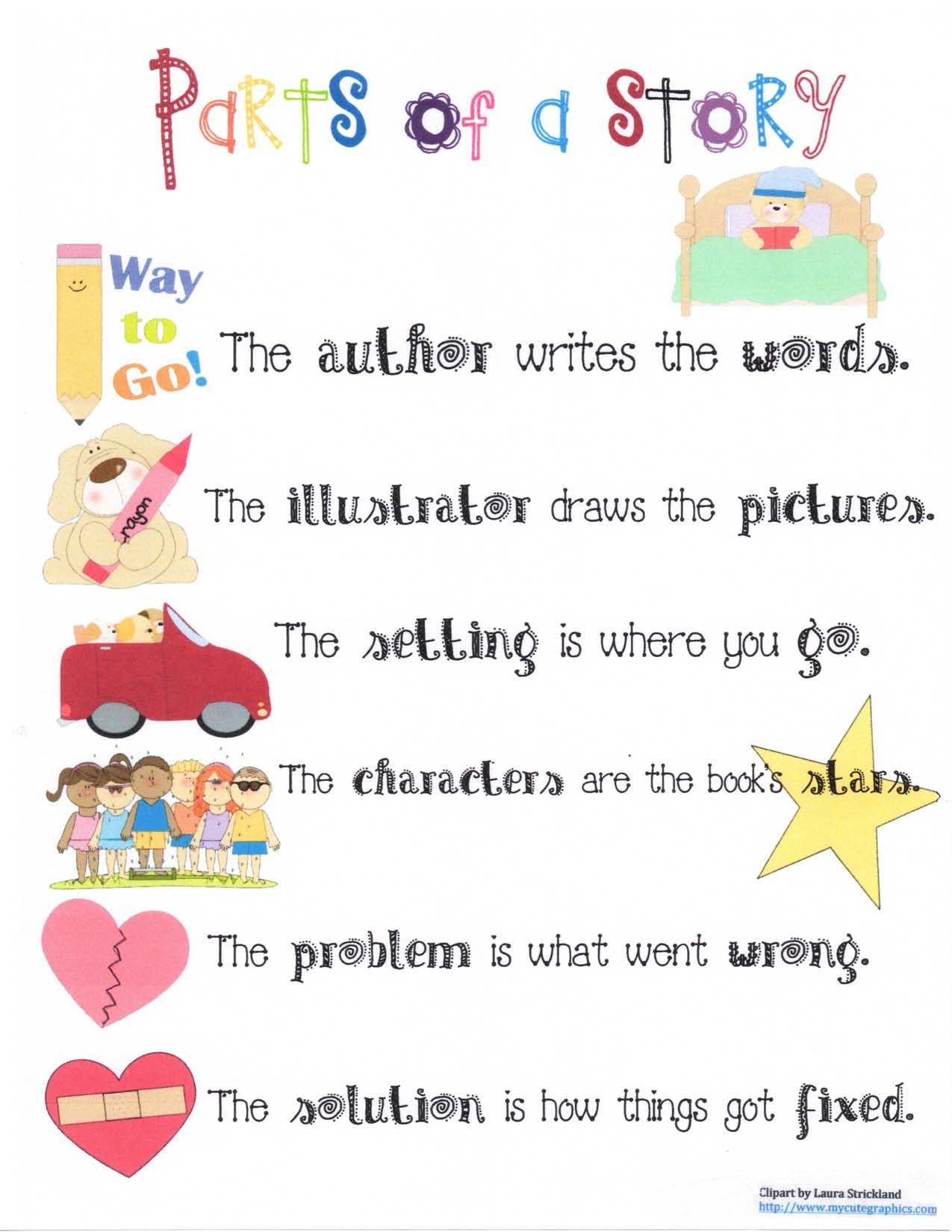 Parts Of A Story Anchor Chart | Language Arts | Kindergarten Reading