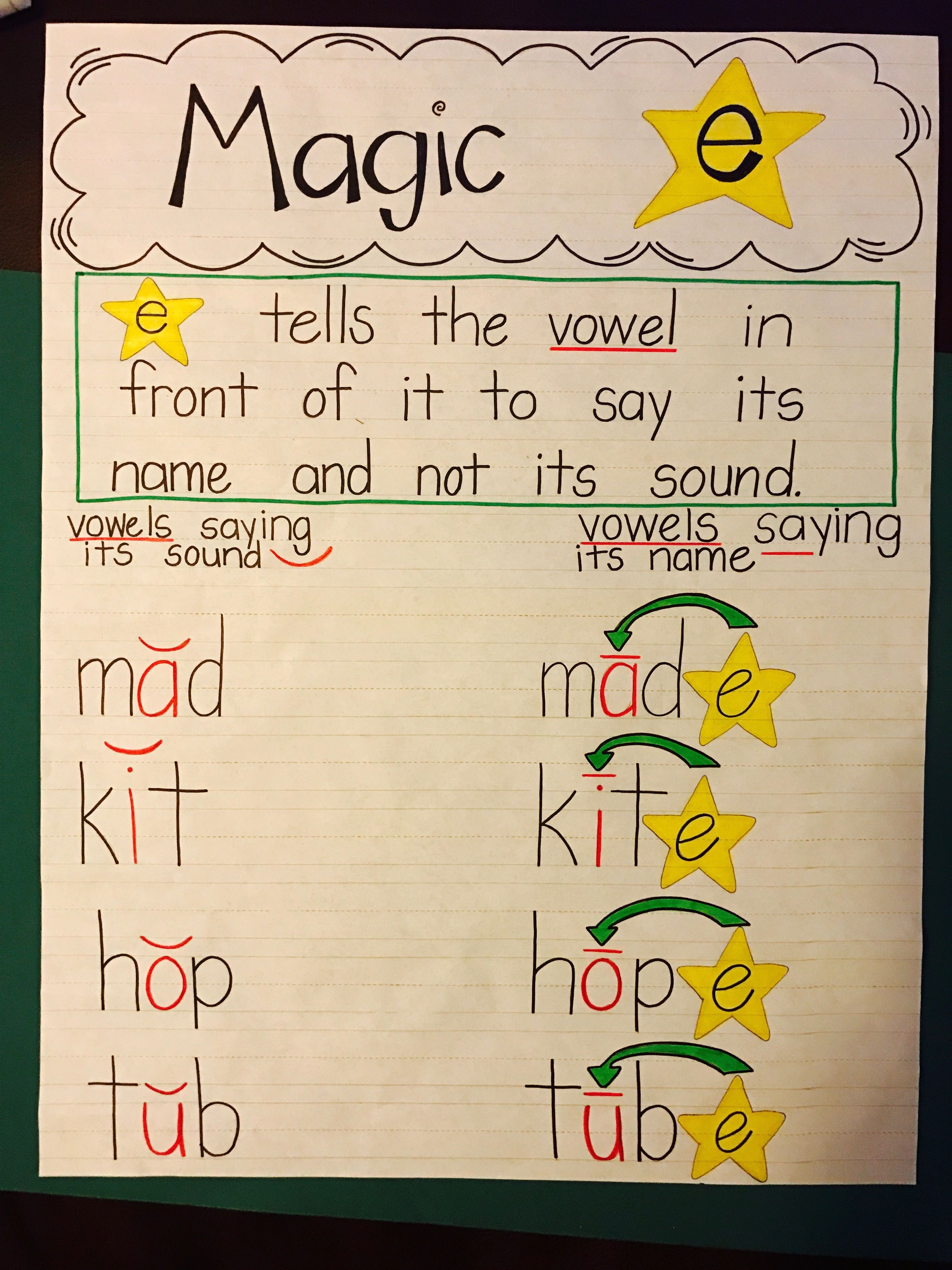 magic e poster with cvce examples