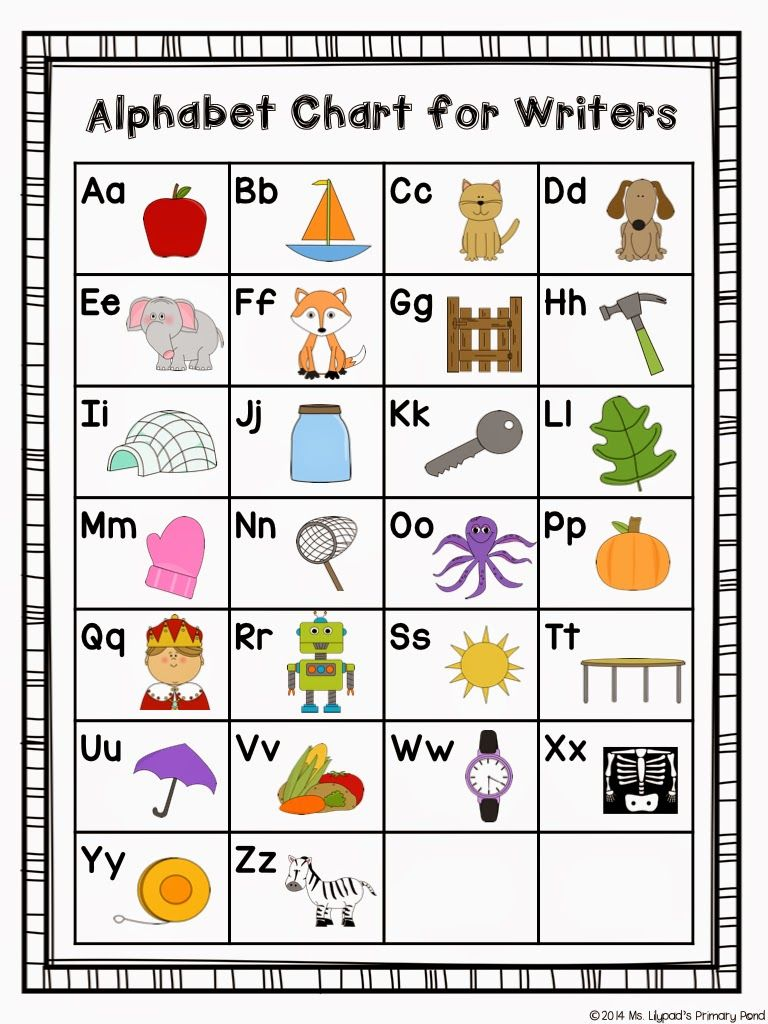 Kindergarten Writing Tips For The Beginning Of The Year