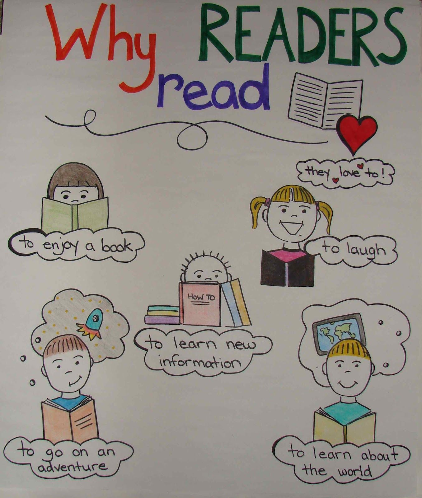 Pin By Marcy On My First Grade Kiddos | Kindergarten Anchor Charts