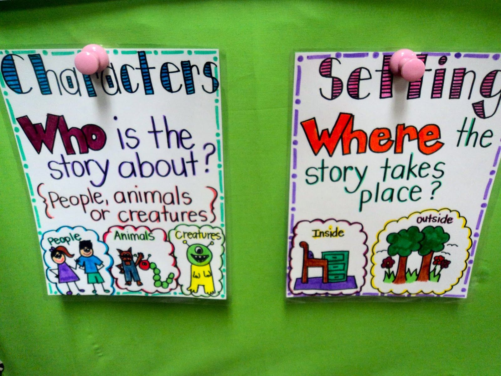Character And Setting Anchor Chart | Reading | Kindergarten