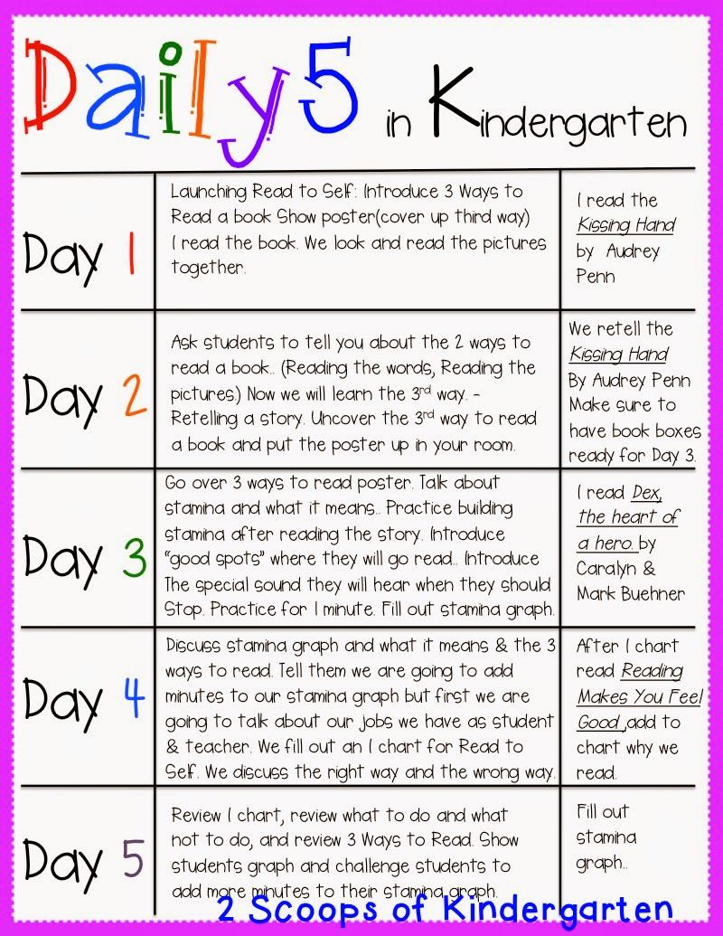 Pin By Laura Rosenbusch On Education | Daily 5 Kindergarten