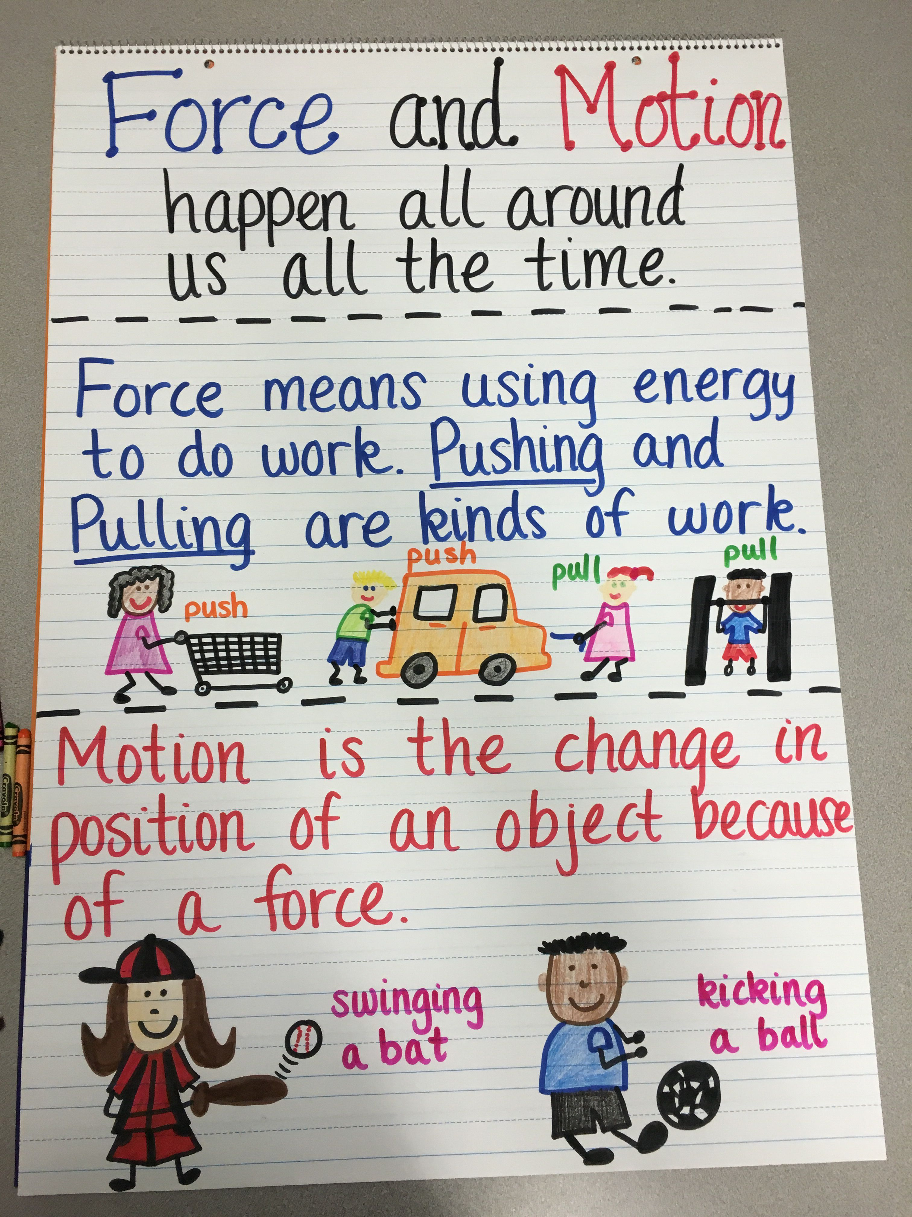 Force And Motion Anchor Chart | Stem/science | Kindergarten Science
