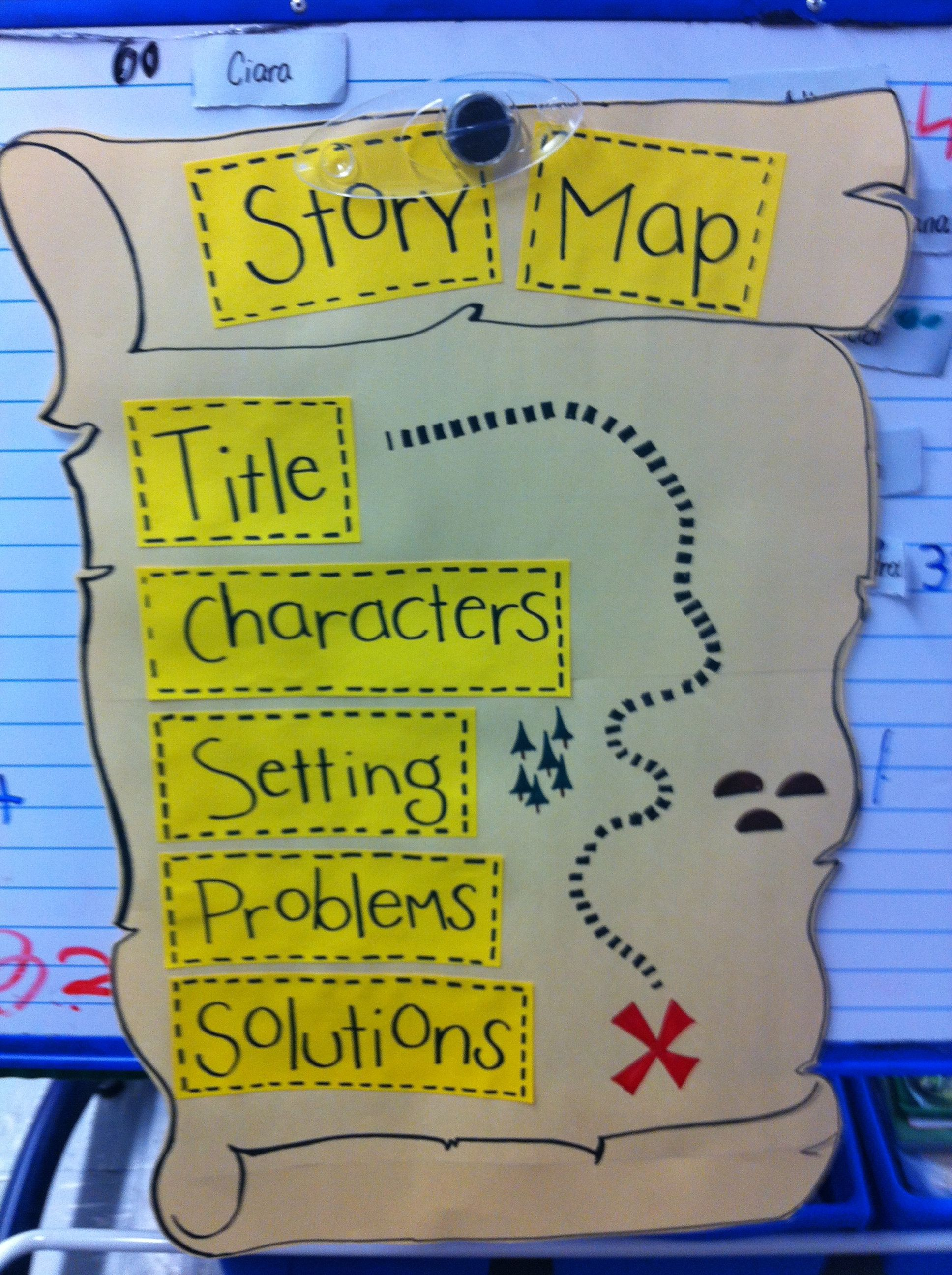 Kindergarten Story Map | Posters, Anchor Charts And Graphic