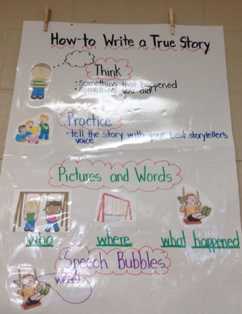 How To Write A True Story | Kindergarten Writing