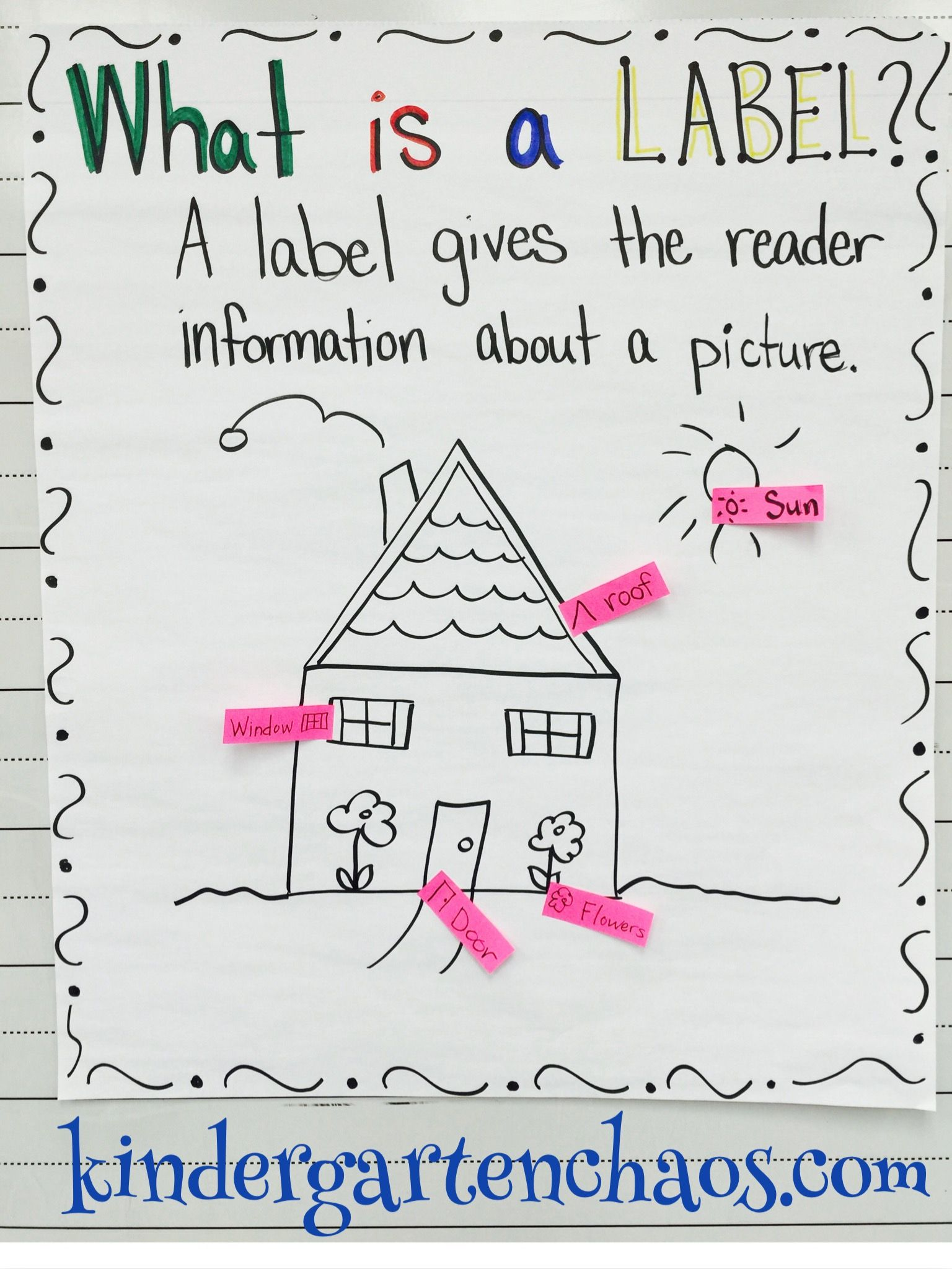 The Writing Station In The Kindergarten Classroom | Writing