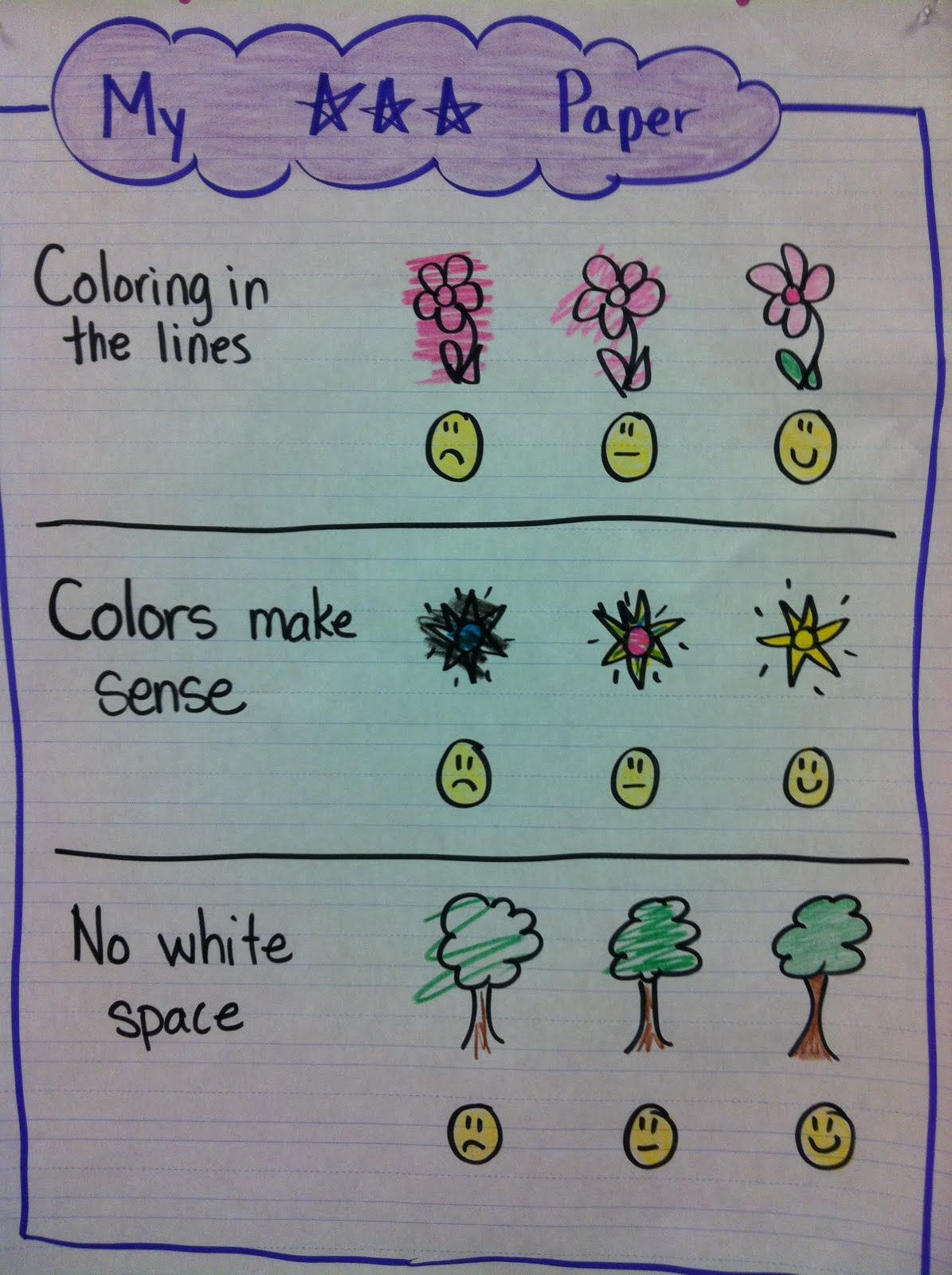 Coloring Rules | Kindergarten Writing, Teaching Kindergarten