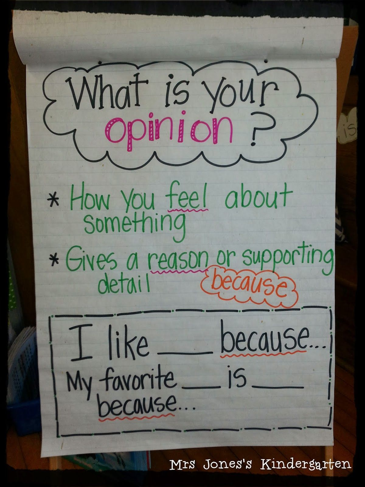 Mrs Jones's Kindergarten: Opinion Writing Ideas + Other