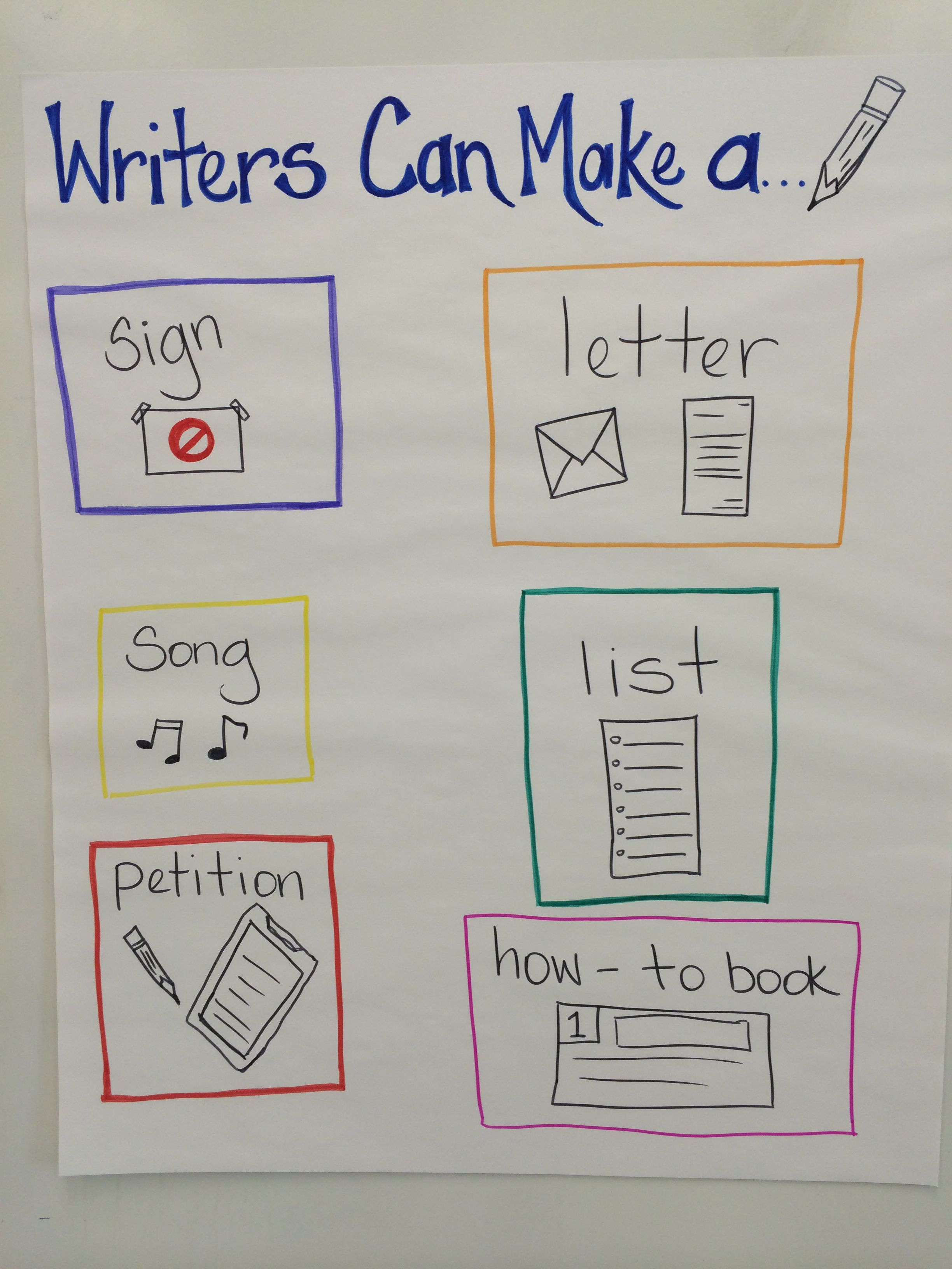 "Anchor Chart: ""writers Can Make A"" Kindergarten"
