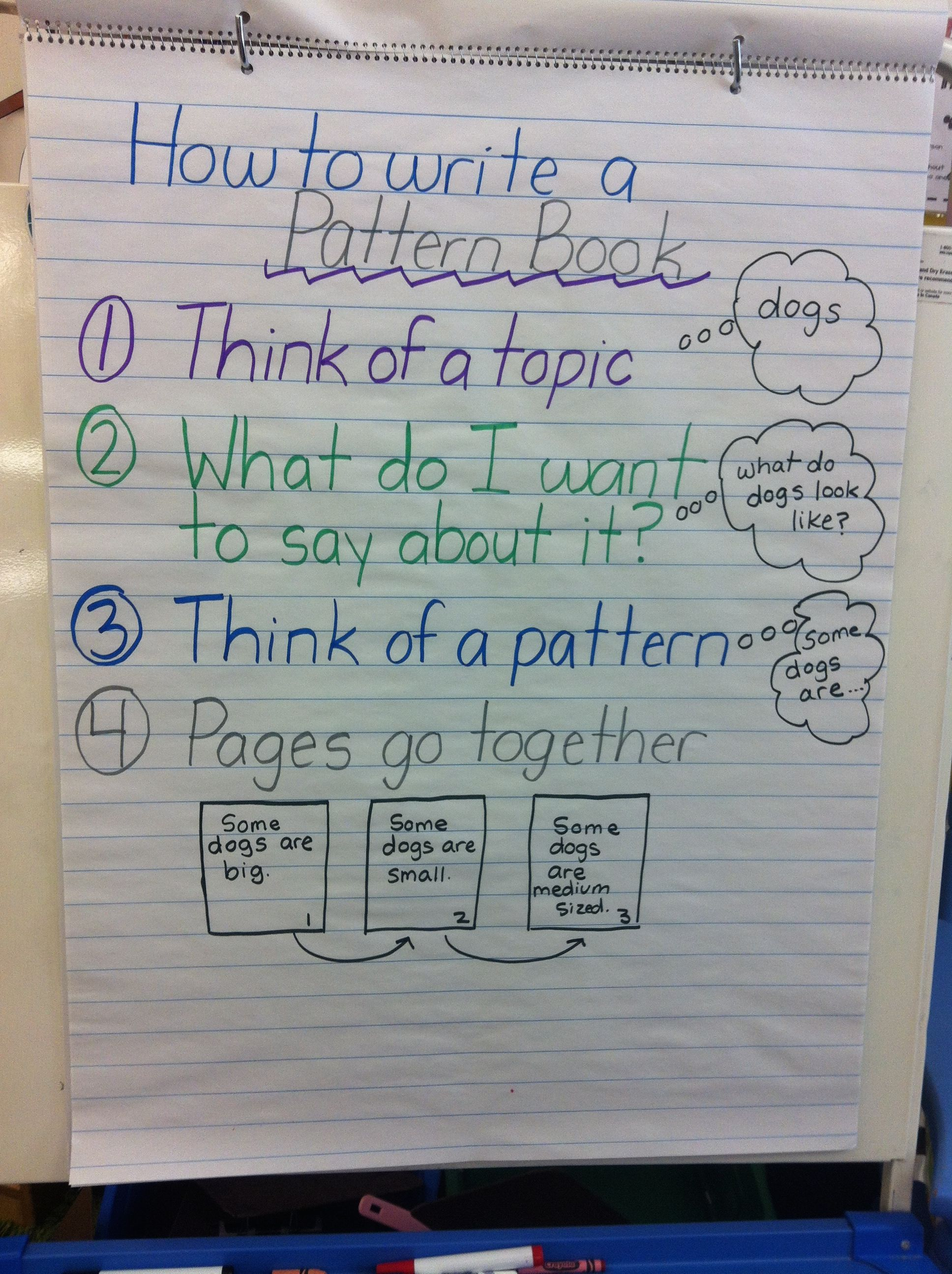 Anchor Chart For Writing Pattern Books | Kindergarten